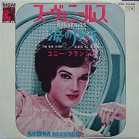 Cover Connie Francis - Souvenirs