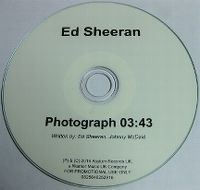 Cover Ed Sheeran - Photograph