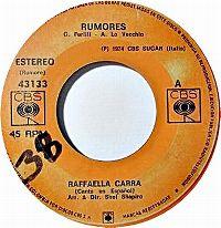 Cover Raffaella Carrà - Rumores